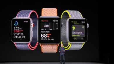 Photo of 3 Uses of the Apple Watch, Regardless of the Version