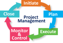 Photo of What is project management?